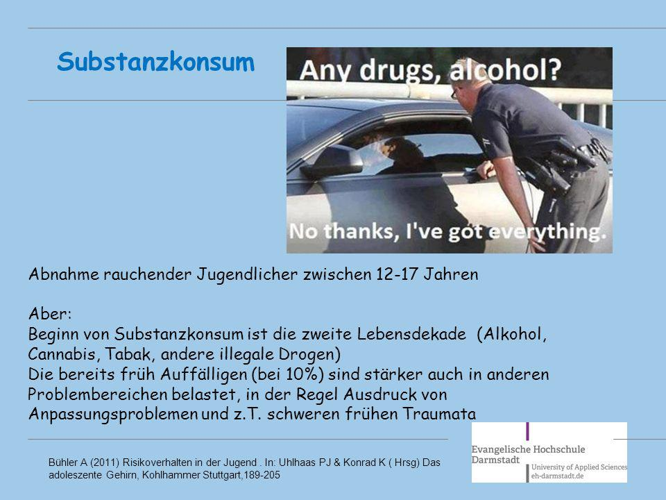 Substanzkonsum Abnahme rauchender Jugendlicher zwischen 12-17 Jahren