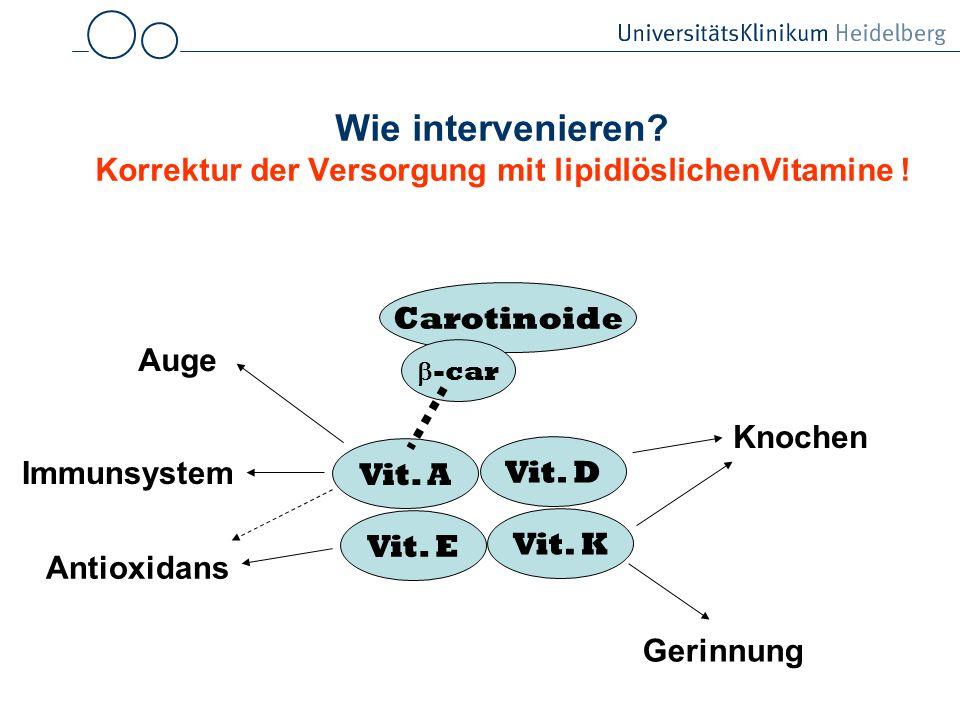 Wie intervenieren Korrektur der Versorgung mit lipidlöslichenVitamine !