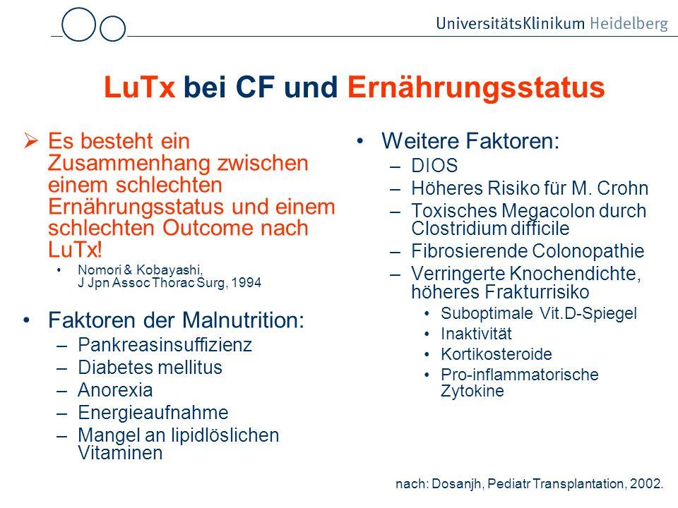 LuTx bei CF und Ernährungsstatus