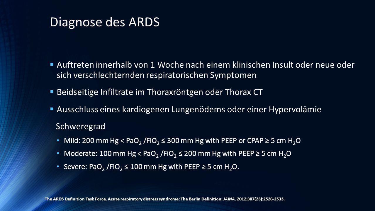 Diagnose des ARDS Auftreten innerhalb von 1 Woche nach einem klinischen Insult oder neue oder sich verschlechternden respiratorischen Symptomen.