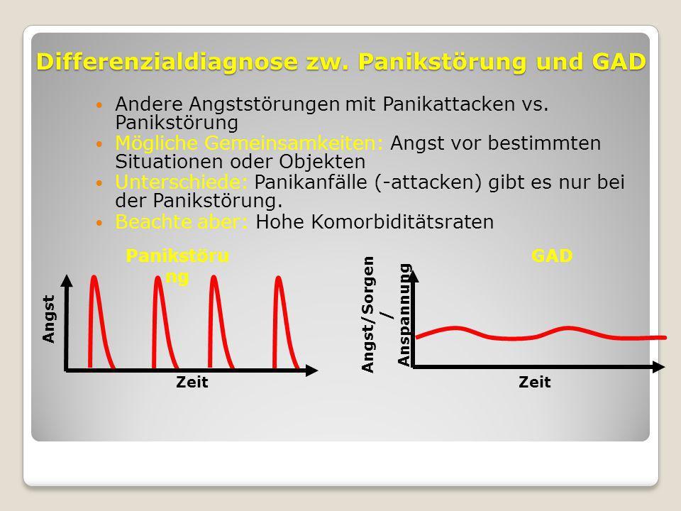 Differenzialdiagnose zw. Panikstörung und GAD
