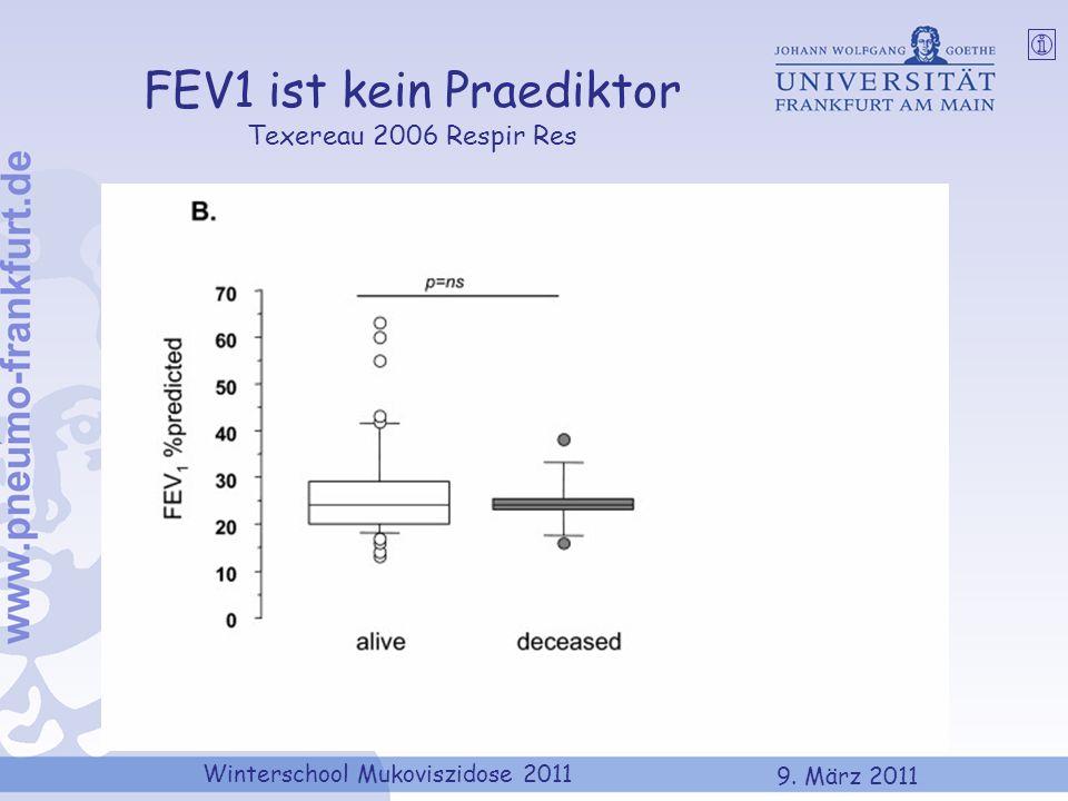 FEV1 ist kein Praediktor Texereau 2006 Respir Res