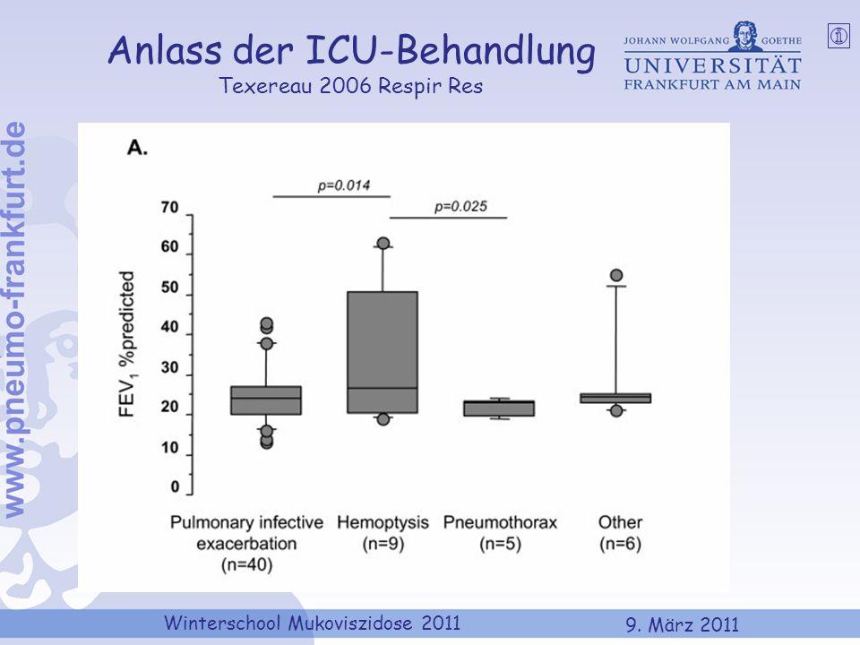 Anlass der ICU-Behandlung Texereau 2006 Respir Res