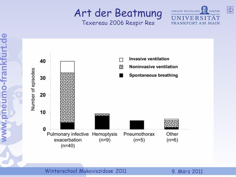 Art der Beatmung Texereau 2006 Respir Res