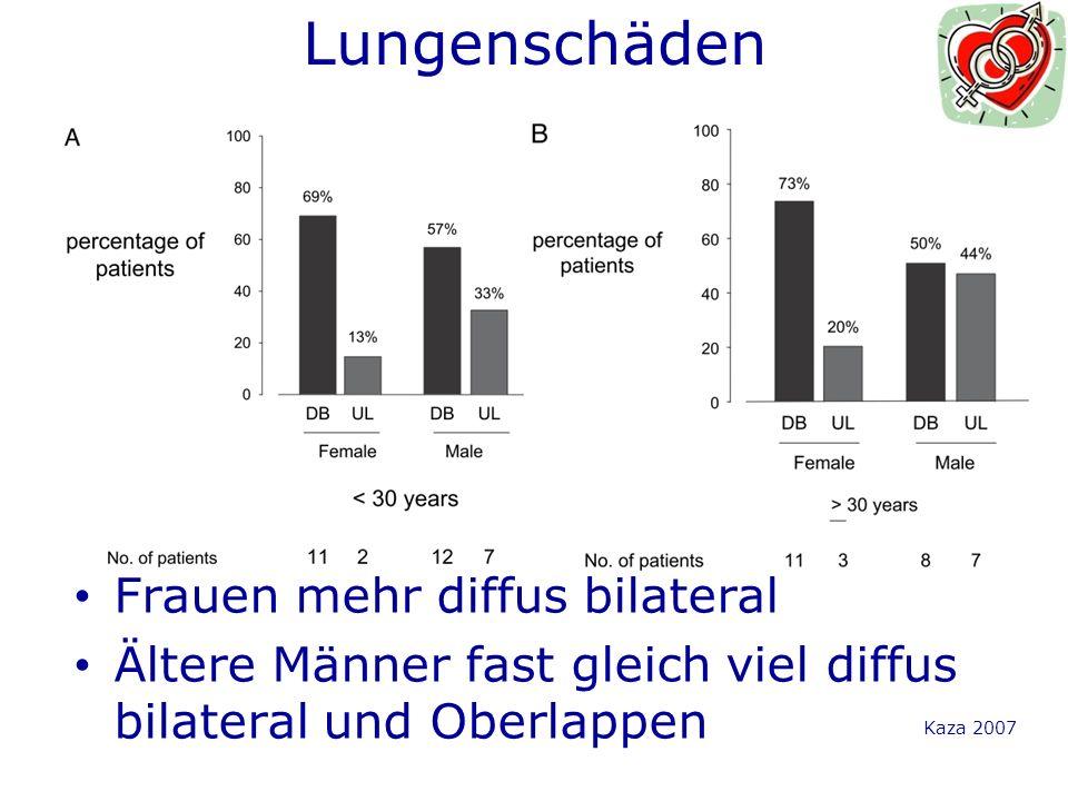 Lungenschäden Frauen mehr diffus bilateral
