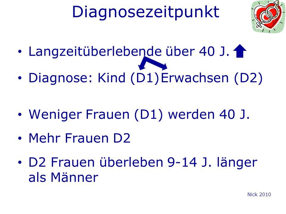 Diagnosezeitpunkt Langzeitüberlebende über 40 J.