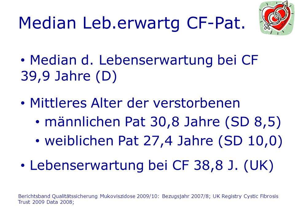 Median Leb.erwartg CF-Pat.