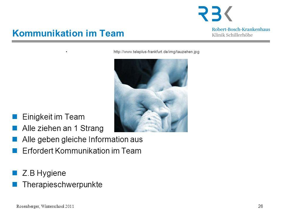 Kommunikation im Team Einigkeit im Team Alle ziehen an 1 Strang