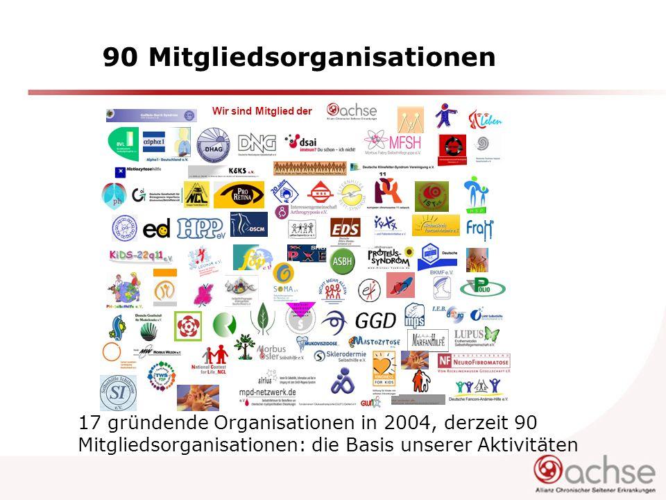 90 Mitgliedsorganisationen