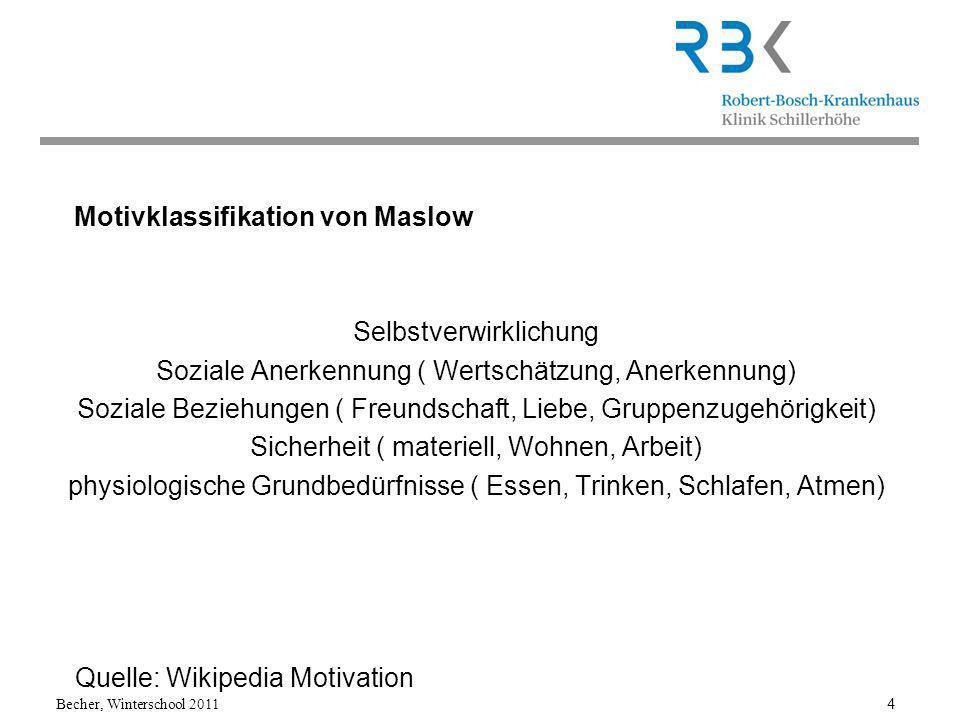 Motivklassifikation von Maslow