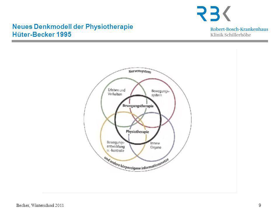 Neues Denkmodell der Physiotherapie Hüter-Becker 1995