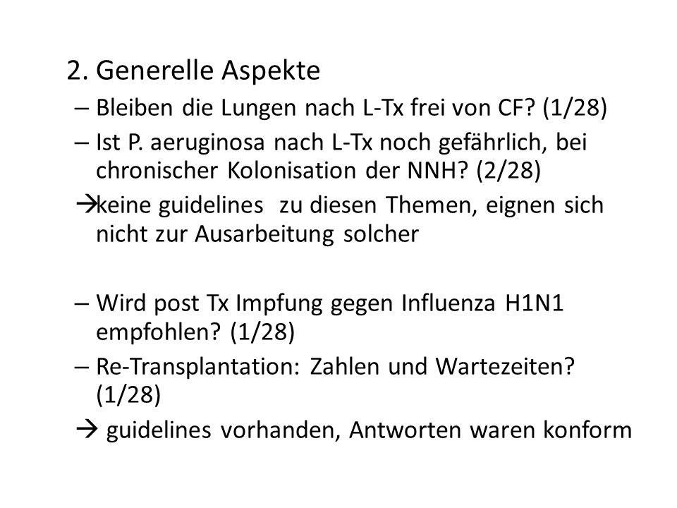 2. Generelle Aspekte Bleiben die Lungen nach L-Tx frei von CF (1/28)