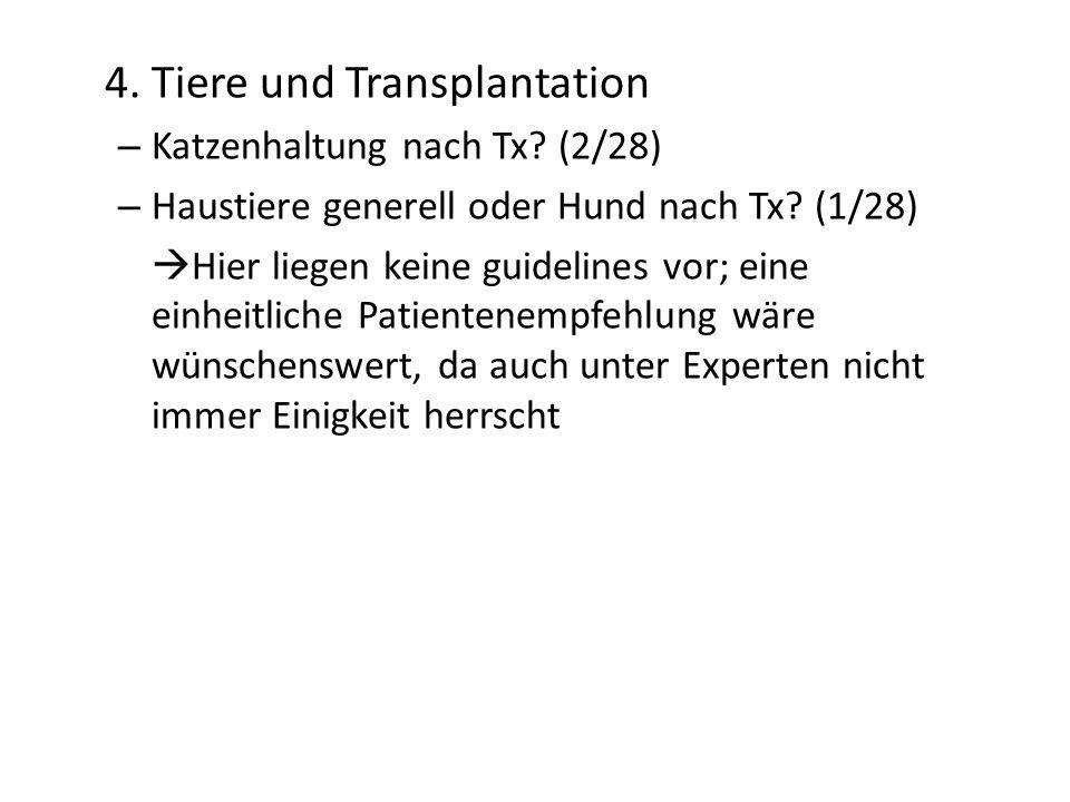 4. Tiere und Transplantation