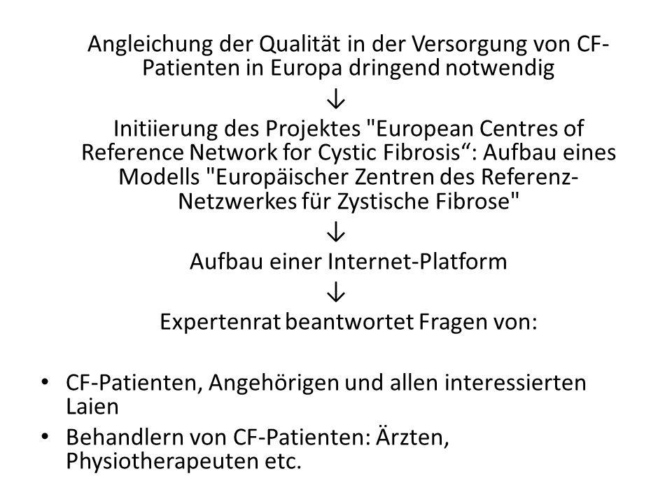 Aufbau einer Internet-Platform Expertenrat beantwortet Fragen von:
