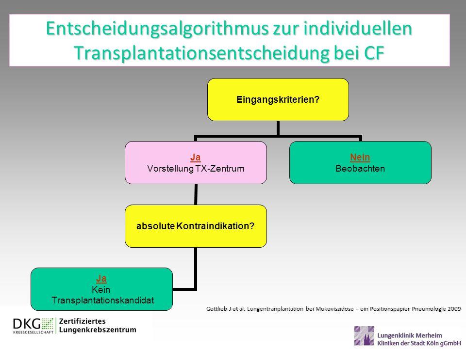 Entscheidungsalgorithmus zur individuellen Transplantationsentscheidung bei CF