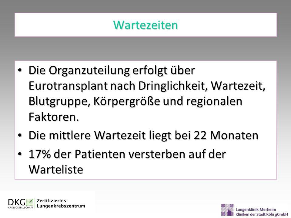 Wartezeiten Die Organzuteilung erfolgt über Eurotransplant nach Dringlichkeit, Wartezeit, Blutgruppe, Körpergröße und regionalen Faktoren.