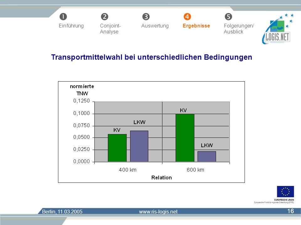 Transportmittelwahl bei unterschiedlichen Bedingungen