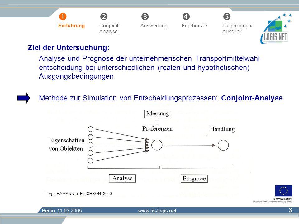     Einführung Conjoint- Auswertung Ergebnisse Folgerungen/ Analyse Ausblick