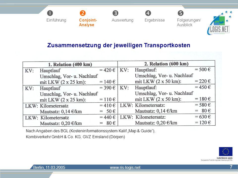 Zusammensetzung der jeweiligen Transportkosten