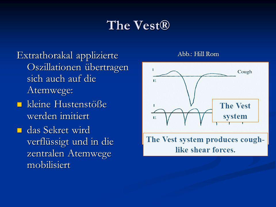 The Vest system produces cough-like shear forces.