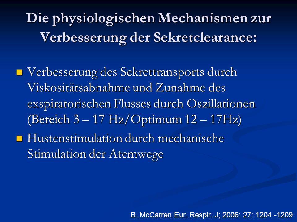 Die physiologischen Mechanismen zur Verbesserung der Sekretclearance: