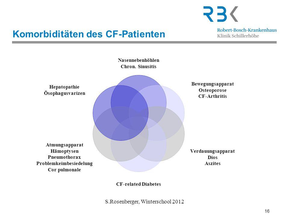 Komorbiditäten des CF-Patienten
