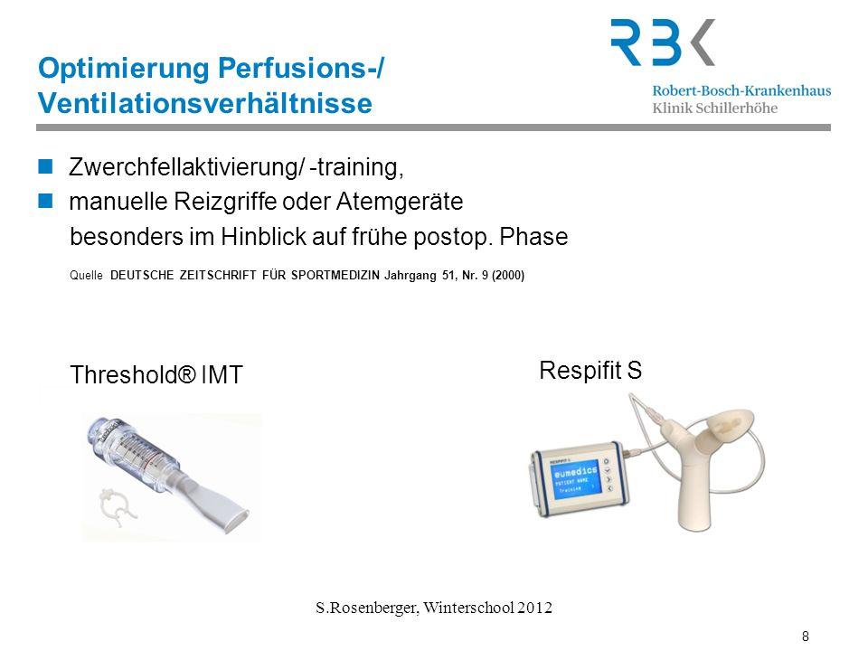 Optimierung Perfusions-/ Ventilationsverhältnisse