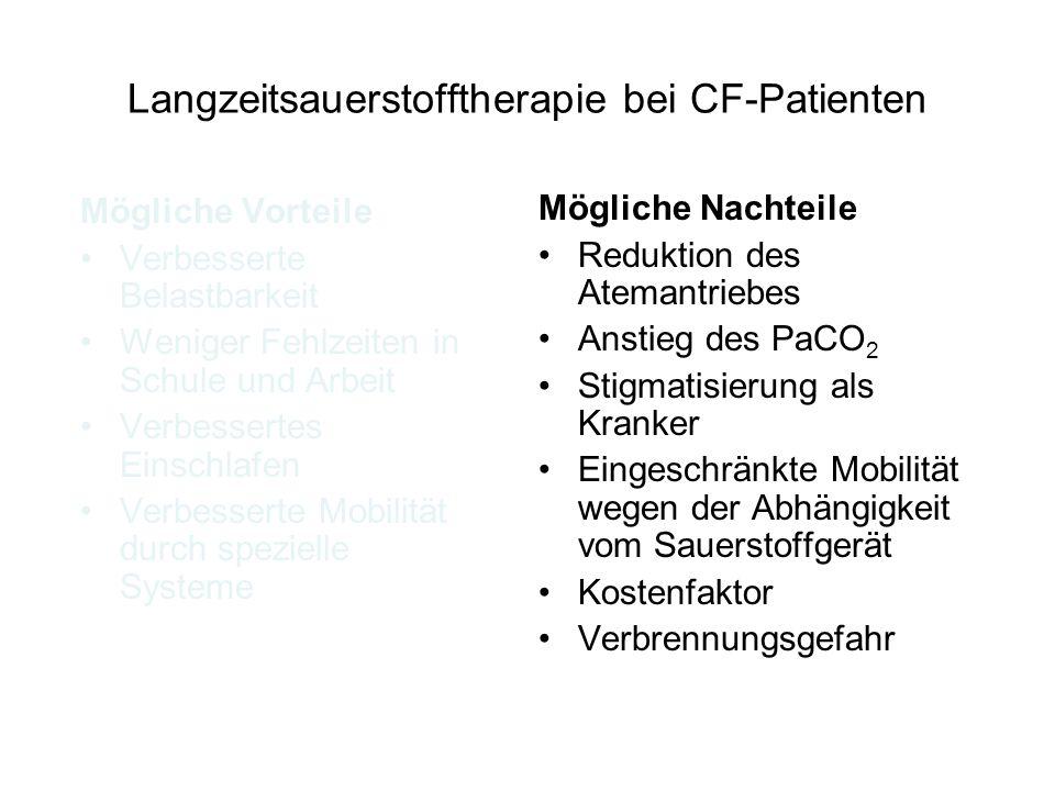 Langzeitsauerstofftherapie bei CF-Patienten