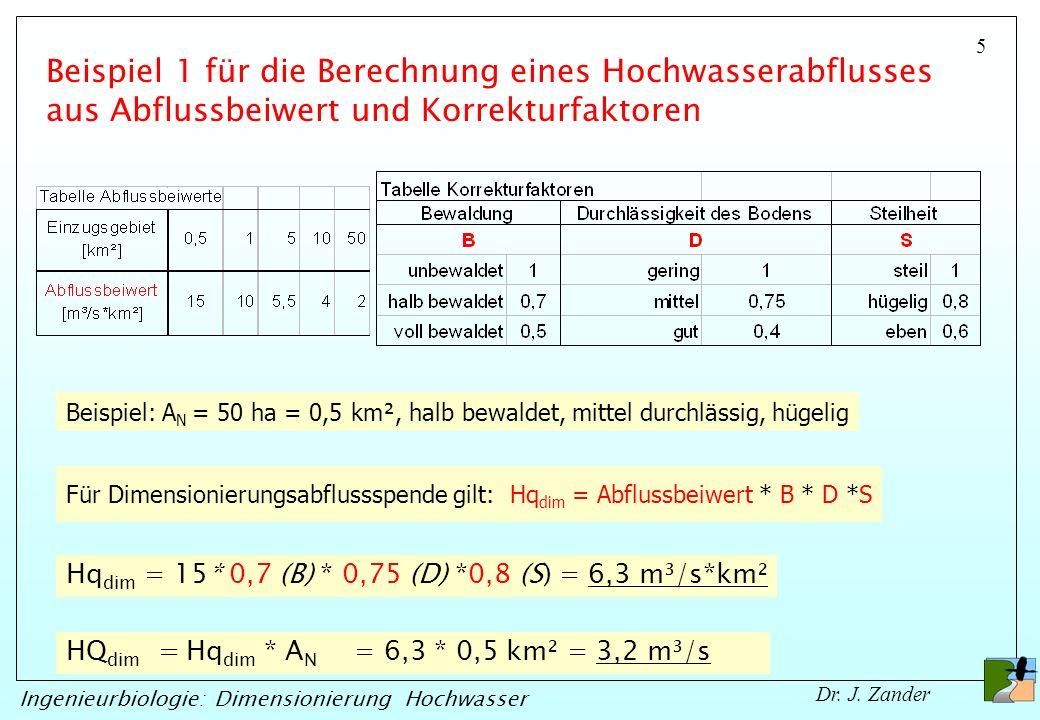Beispiel 1 für die Berechnung eines Hochwasserabflusses aus Abflussbeiwert und Korrekturfaktoren