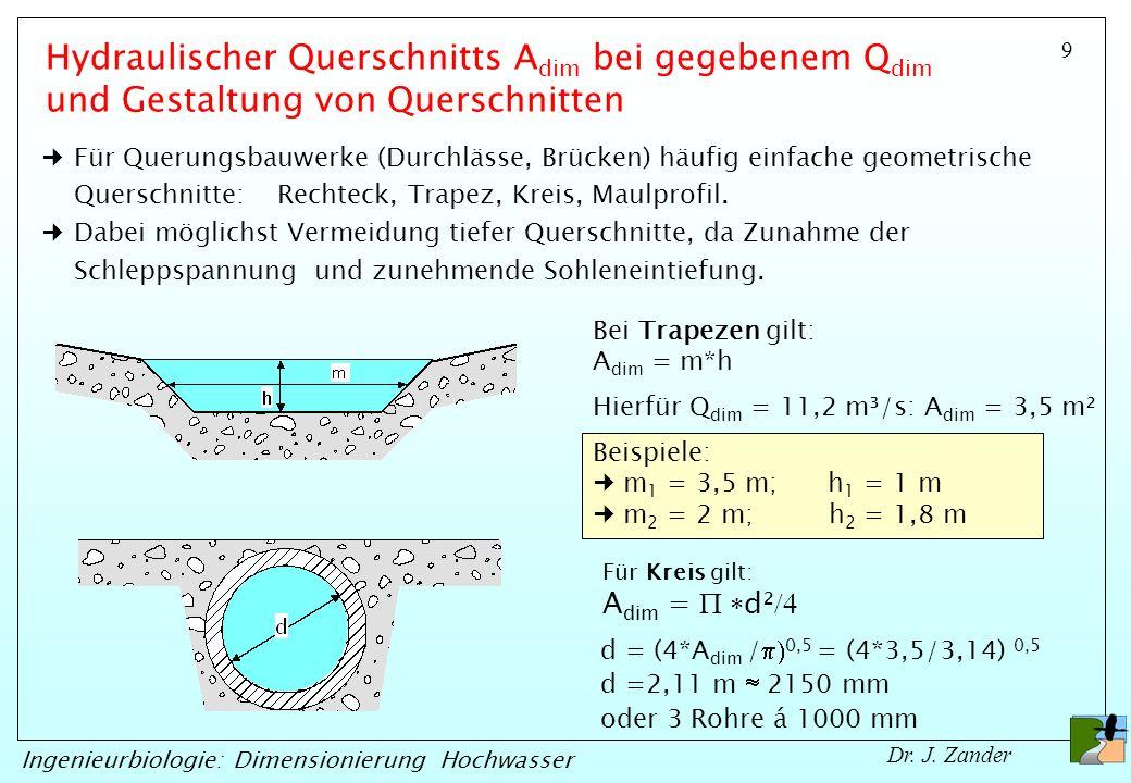 Hydraulischer Querschnitts Adim bei gegebenem Qdim und Gestaltung von Querschnitten