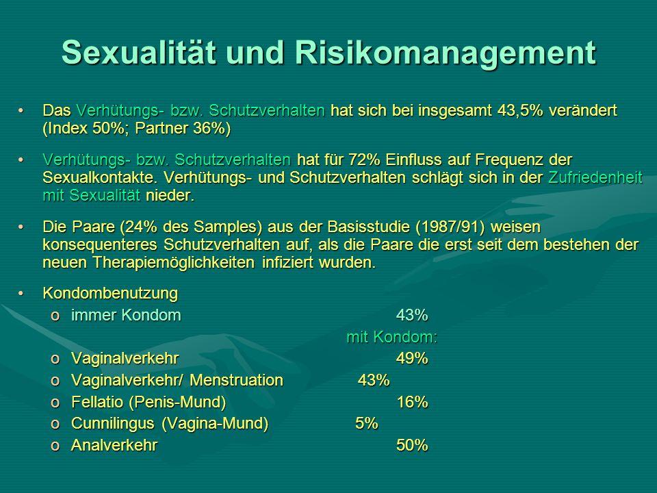 Sexualität und Risikomanagement