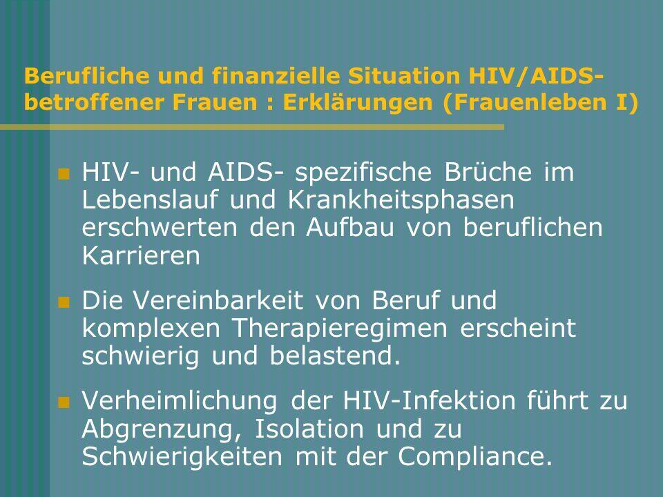 Berufliche und finanzielle Situation HIV/AIDS-betroffener Frauen : Erklärungen (Frauenleben I)