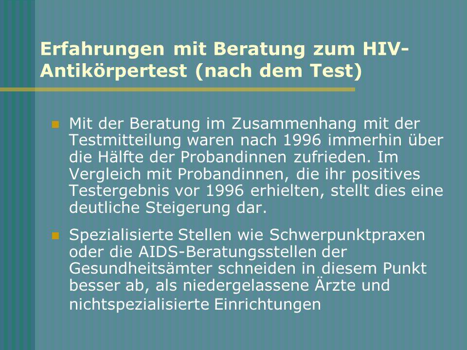 Erfahrungen mit Beratung zum HIV-Antikörpertest (nach dem Test)