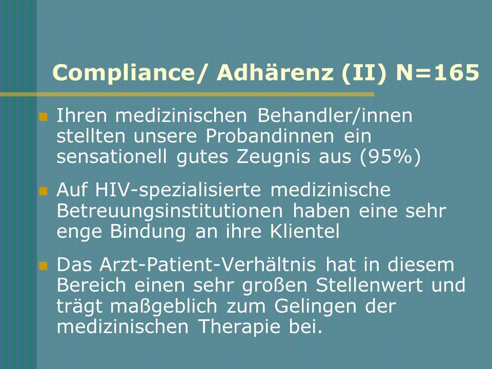 Compliance/ Adhärenz (II) N=165