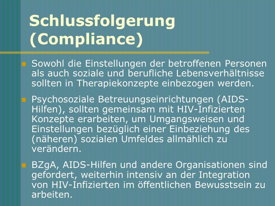 Schlussfolgerung (Compliance)