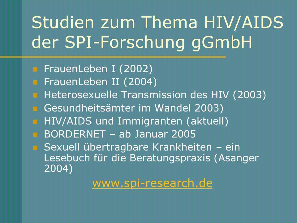 Studien zum Thema HIV/AIDS der SPI-Forschung gGmbH