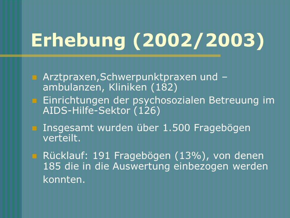 Erhebung (2002/2003) Arztpraxen,Schwerpunktpraxen und –ambulanzen, Kliniken (182)