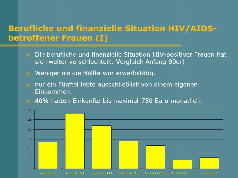 Berufliche und finanzielle Situation HIV/AIDS-betroffener Frauen (I)