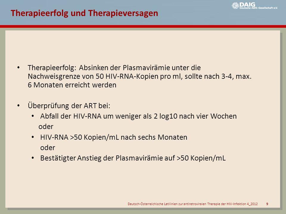 Therapieerfolg und Therapieversagen