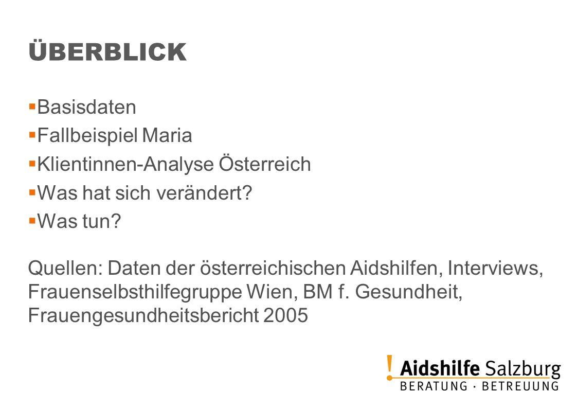 ÜBERBLICK Basisdaten Fallbeispiel Maria Klientinnen-Analyse Österreich