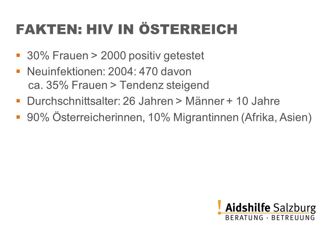 FAKTEN: HIV IN ÖSTERREICH
