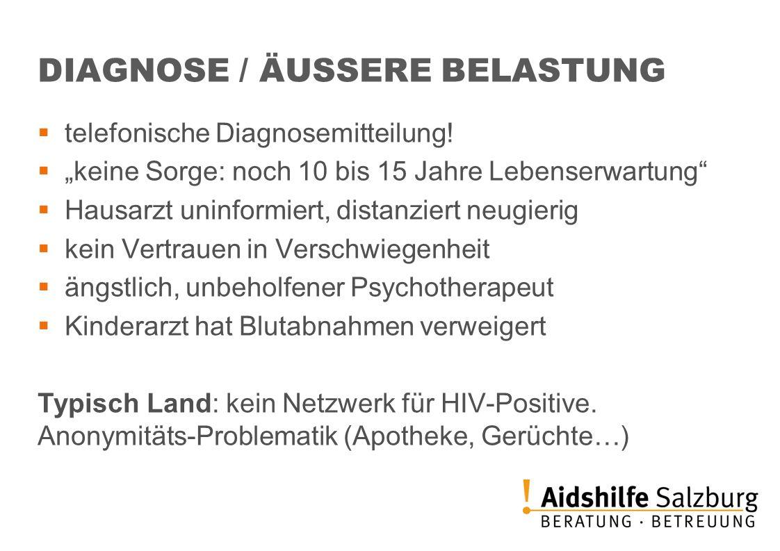 DIAGNOSE / ÄUSSERE BELASTUNG
