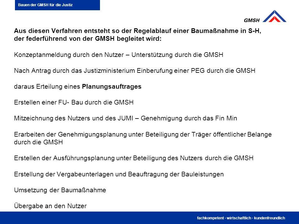 Bauen der GMSH für die Justiz