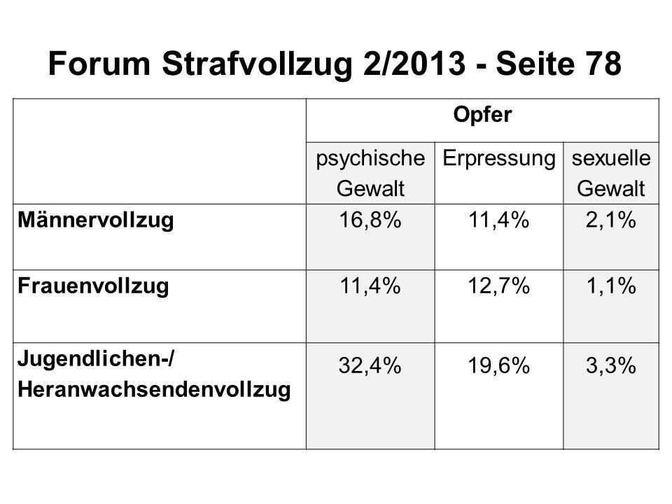 Forum Strafvollzug 2/2013 - Seite 78