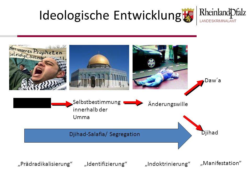 Ideologische Entwicklung