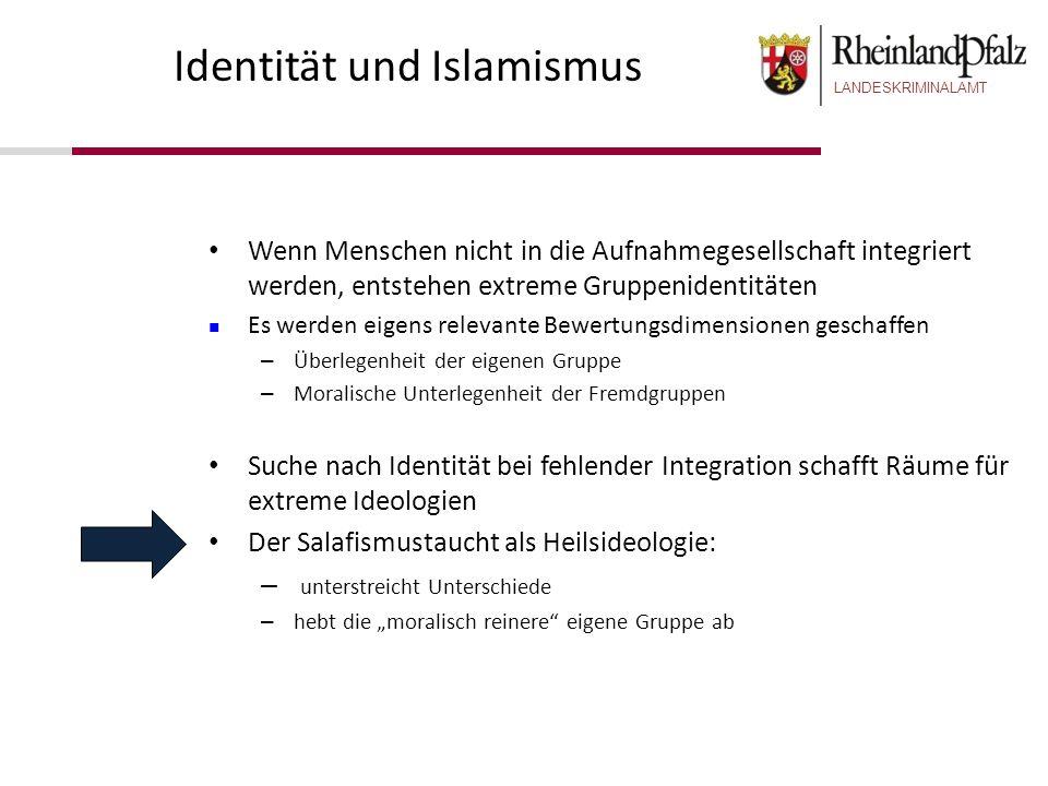 Identität und Islamismus