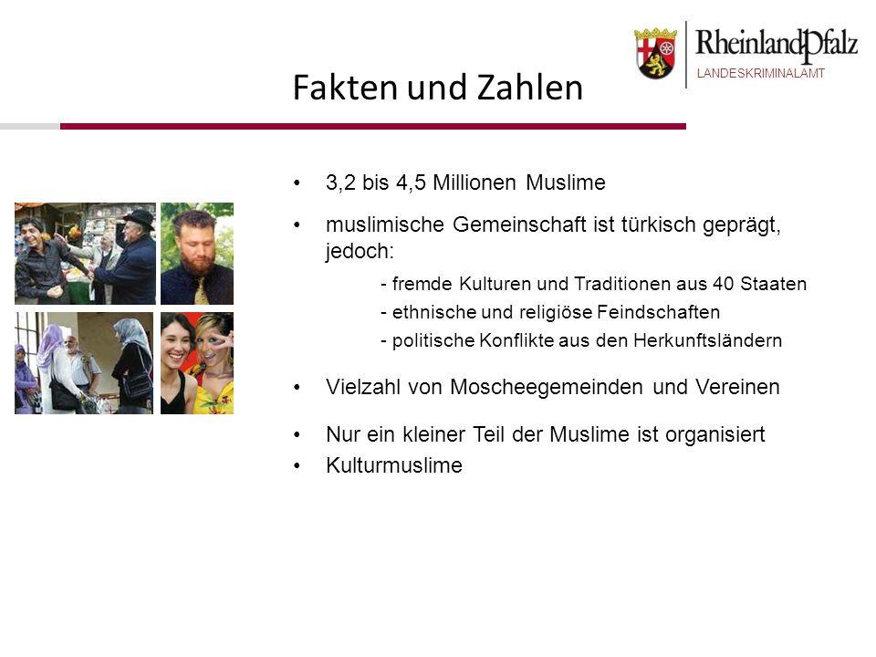 Fakten und Zahlen 3,2 bis 4,5 Millionen Muslime