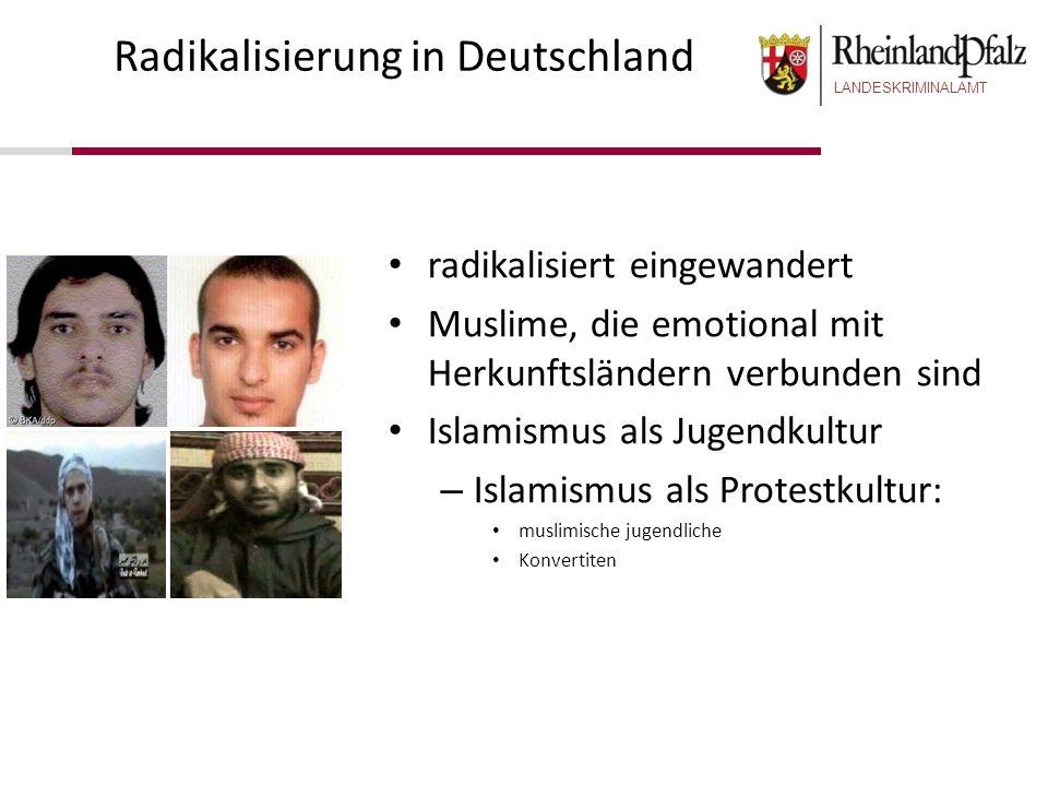 Radikalisierung in Deutschland