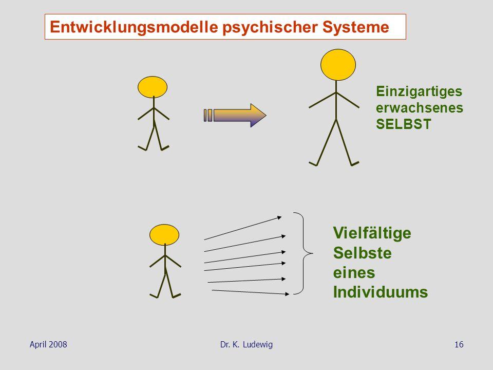 Entwicklungsmodelle psychischer Systeme