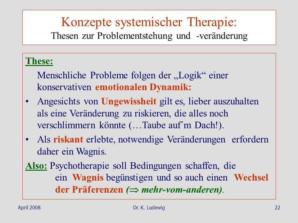 Konzepte systemischer Therapie: Thesen zur Problementstehung und -veränderung